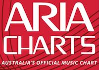 Aria-Charts-horizontal