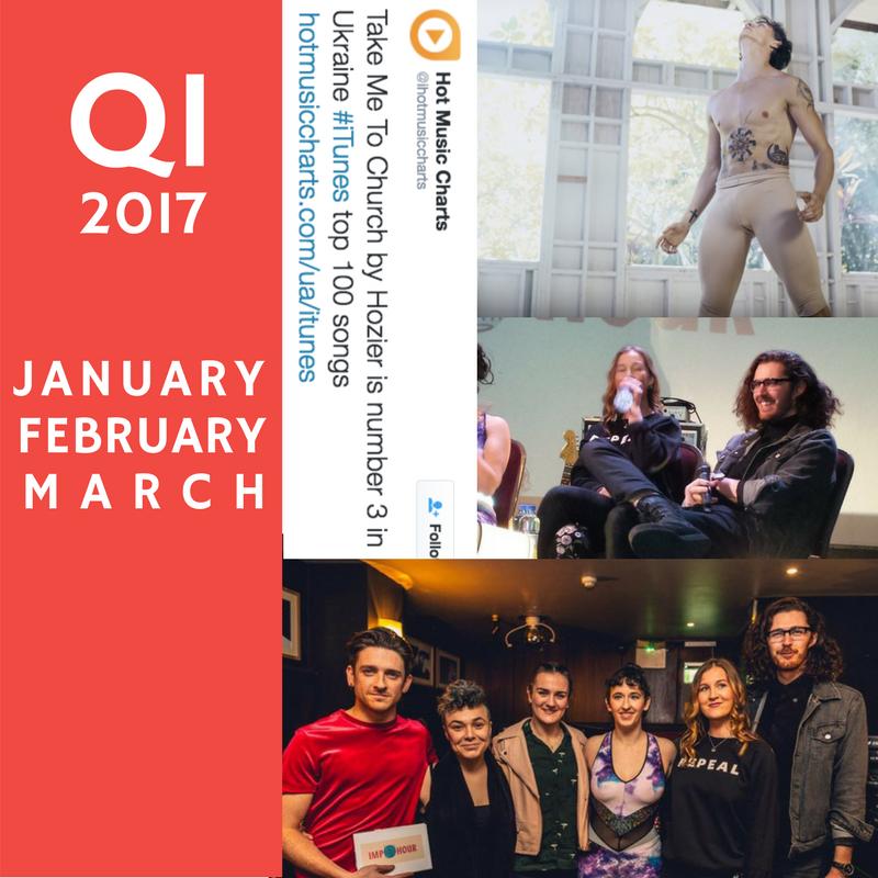 Q1 2017 featured image